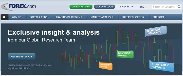 Faunus analytics trading signals review