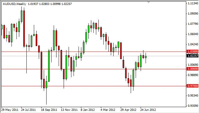 AUD/USD Forecast for the Week of July 16, 2012, Technical Analysis