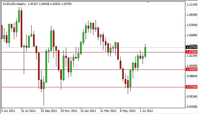 AUD/USD forecast for the Week of July 23, 2012, Technical Analysis