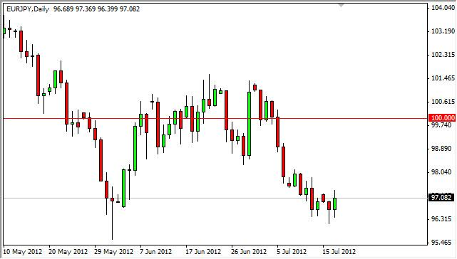 EUR/JPY Forecast July 18, 2012, Technical Analysis