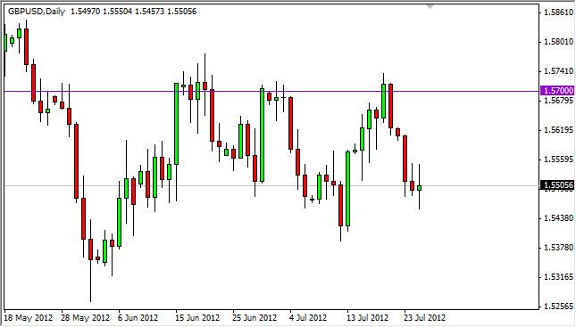 GBP/USD Forecast July 26, 2012, Technical Analysis
