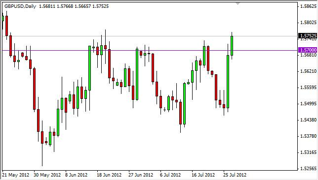 GBP/USD Forecast July 30, 2012, Technical Analysis