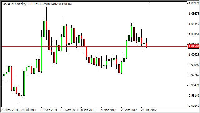 USD/CAD Forecast for the week of July 16, 2012, Technical Analysis