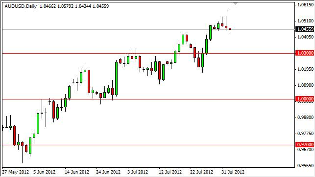 AUD/USD Forecast August 3, 2012, Technical Analysis