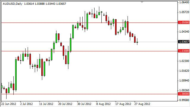 AUD/USD Forecast August 29, 2012, Technical Analysis