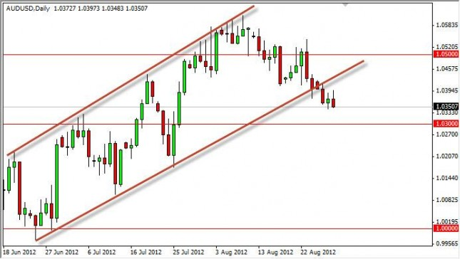 AUD/USD Forecast August 30, 2012, Technical Analysis