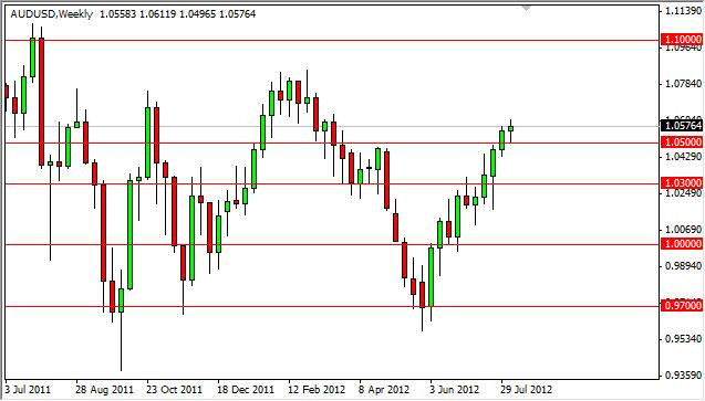 AUD/USD Forecast for the week of August 13, 2012, Technical Analysis