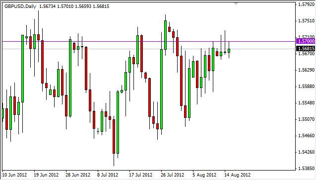 GBP/USD Forecast August 16, 2012, Technical Analysis