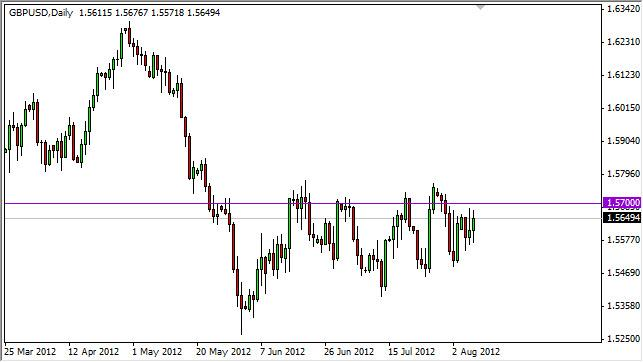 GBP/USD Forecast August 9, 2012, Technical Analysis