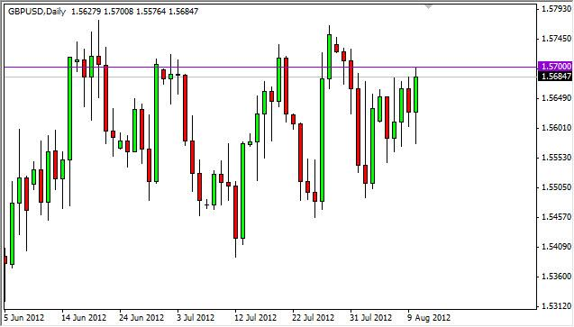 GBP/USD Forecast August 13, 2012, Technical Analysis