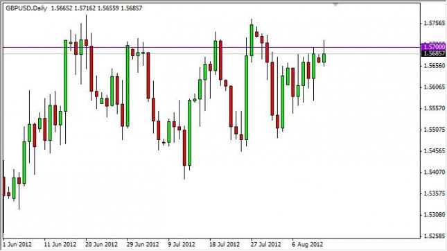 GBP/USD Forecast August 14, 2012, Technical Analysis