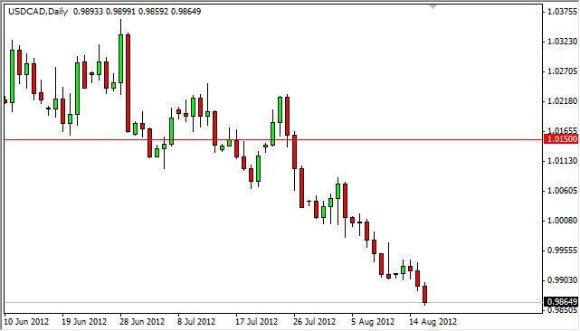 USD/CAD Forecast August 17, 2012, Technical Analysis