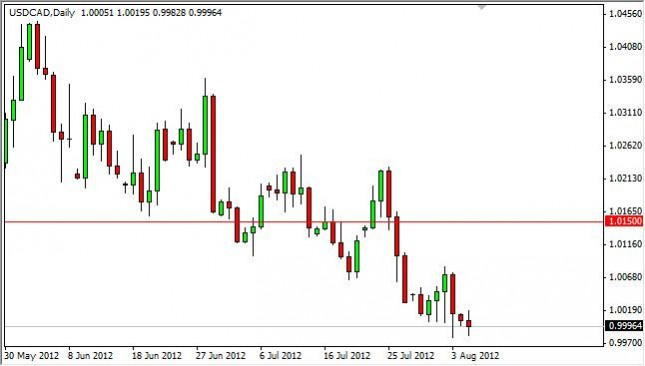 USD/CAD Forecast August 7, 2012, Technical Analysis