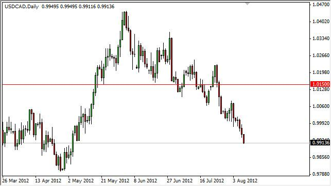 USD/CAD Forecast August 10, 2012, Technical Analysis