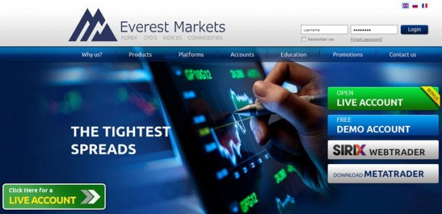 Everest Markets Review