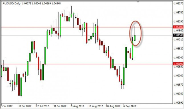 AUD/USD Forecast September 13, 2012, Technical Analysis