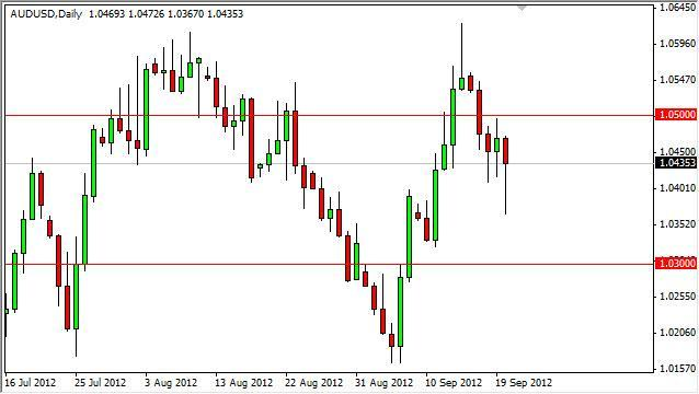 AUD/USD Forecast September 21, 2012, Technical Analysis