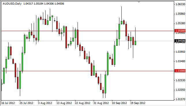 AUD/USD Forecast September 24, 2012, Technical Analysis