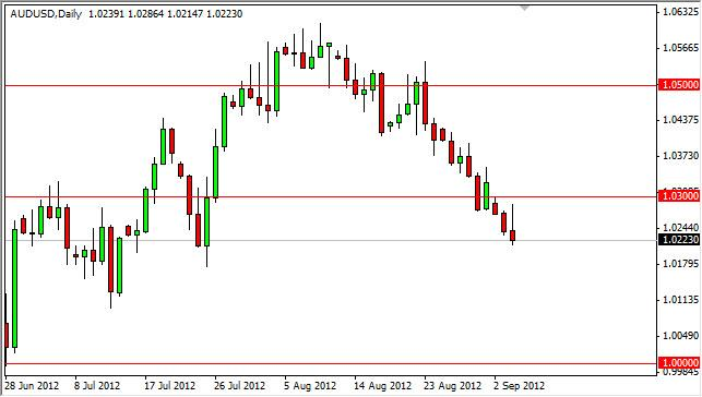 AUD/USD Forecast September 5, 2012, Technical Analysis