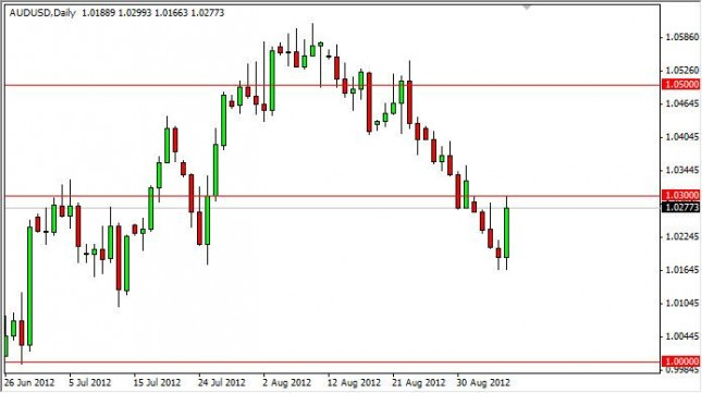 AUD/USD Forecast September 7, 2012, Technical Analysis