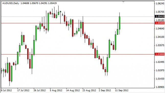 AUD/USD Forecast September 14, 2012, Technical Analysis