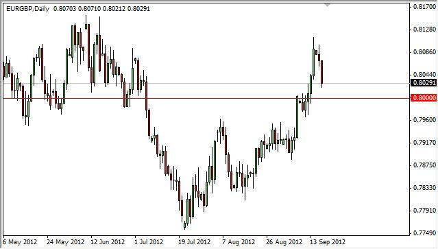 EUR/GBP Forecast September 19, 2012, Technical Analysis