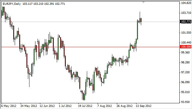 EUR/JPY Forecast September 19, 2012, Technical Analysis