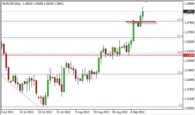 EUR/USD Forecast September 13, 2012, Technical Analysis