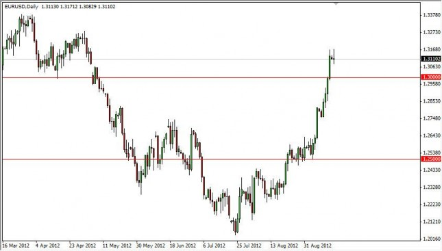EUR/USD Forecast September 18, 2012, Technical Analysis