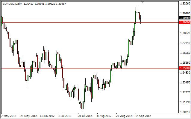 EUR/USD Forecast September 20, 2012, Technical Analysis