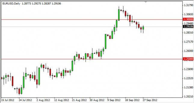 EUR/USD Forecast September 28, 2012, Technical Analysis