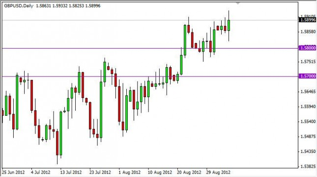 GBP/USD Forecast September 6, 2012, Technical Analysis
