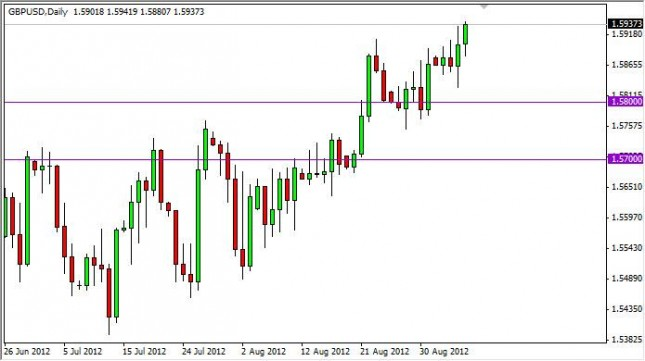 GBP/USD Forecast September 7, 2012, Technical Analysis