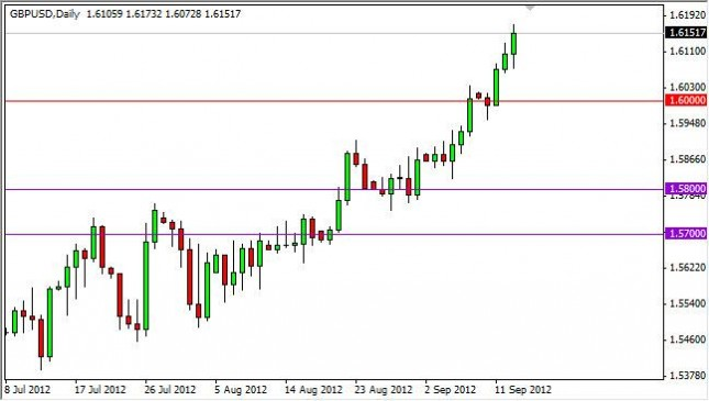 GBP/USD Forecast September 14, 2012, Technical Analysis