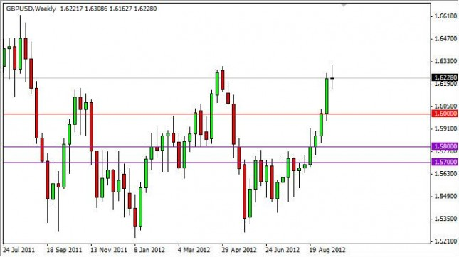 GBP/USD forecast for the week of September 24, 2012, Technical Analysis