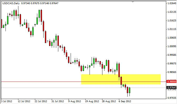 USD/CAD Forecast September 3, 2012, Technical Analysis