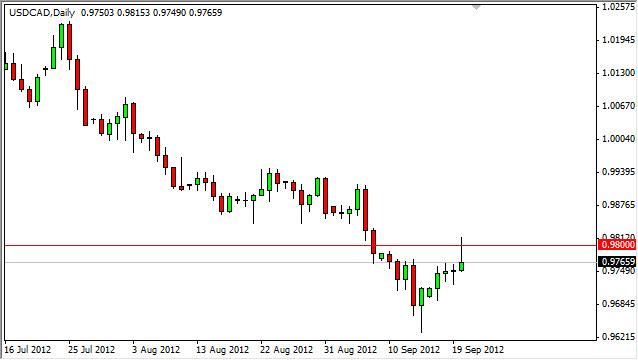 USD/CAD Forecast September 21, 2012, Technical Analysis