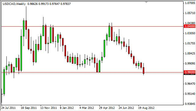 USD/CAD forecast for the week of September 10, 2012, Technical Analysis