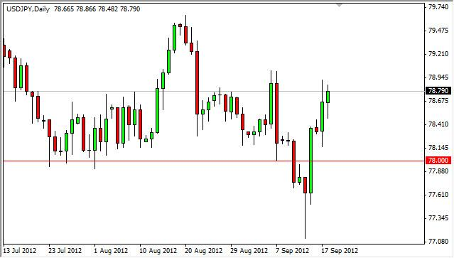 USD/JPY Forecast September 19, 2012, Technical Analysis