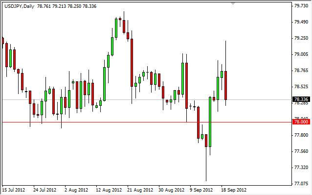 USD/JPY Forecast September 20, 2012, Technical Analysis