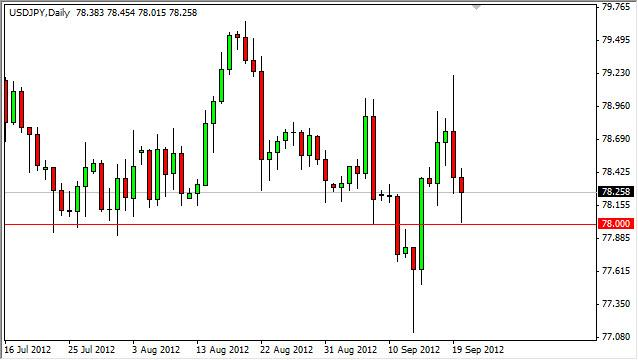 USD/JPY Forecast September 21, 2012, Technical Analysis