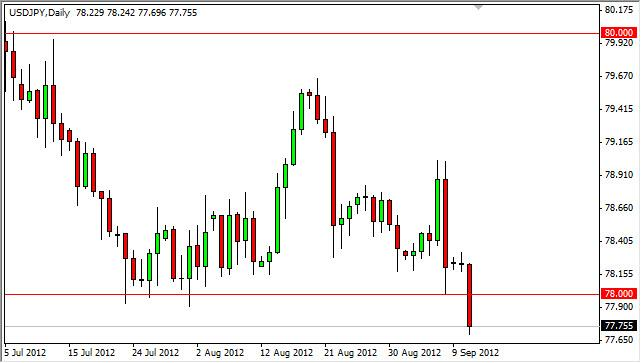 USD/JPY Forecast September 12, 2012, Technical Analysis