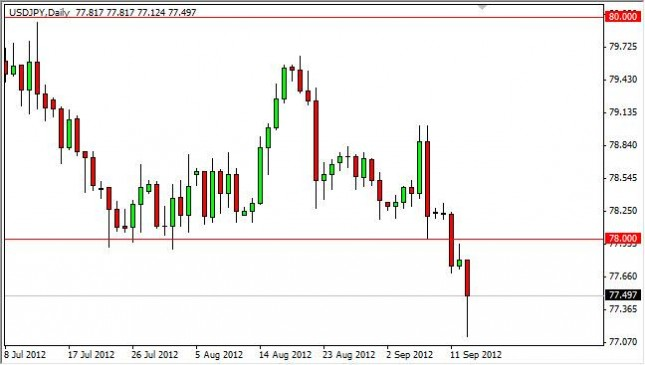 USD/JPY Forecast September 14, 2012, Technical Analysis