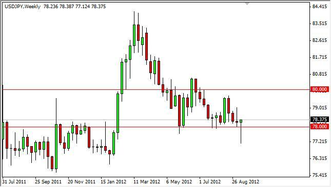 USD/JPY forecast for the week of September 17, 2012, Technical Analysis