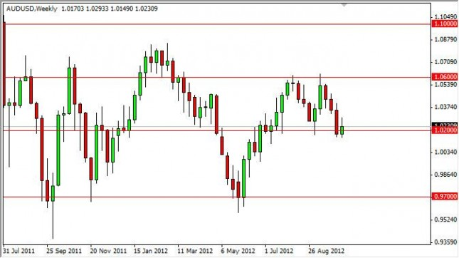 AUD/USD forecast for the week of October 15, 2012, Technical Analysis