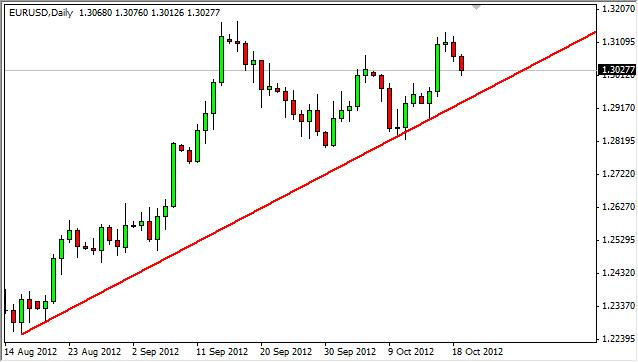 EUR/USD Forecast October 22, Technical Analysis