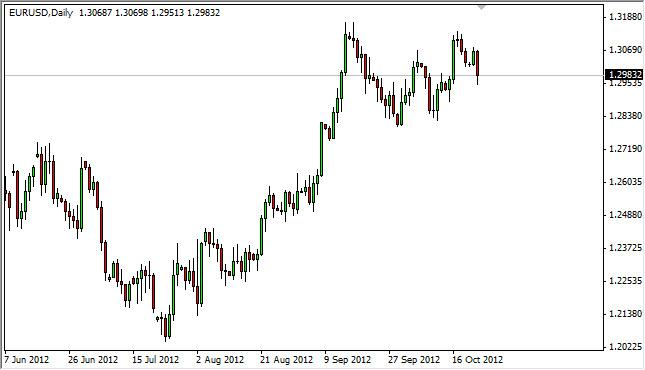 EUR/USD Forecast October 24, 2012, Technical Analysis