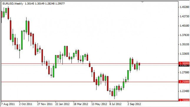 EUR/USD forecast for the week of October 15, 2012, Technical Analysis