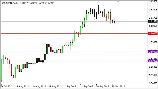 GBP/USD Forecast October 2, 2012, Technical Analysis