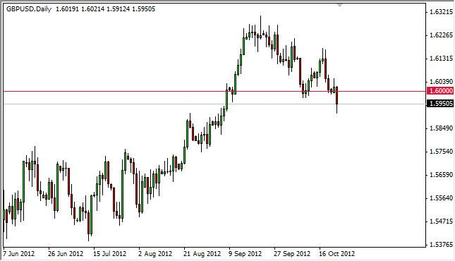 GBP/USD Forecast October 24, 2012, Technical Analysis